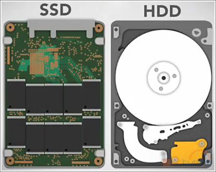 Замена SSD на HDD в Киеве, установка SSD в Киеве